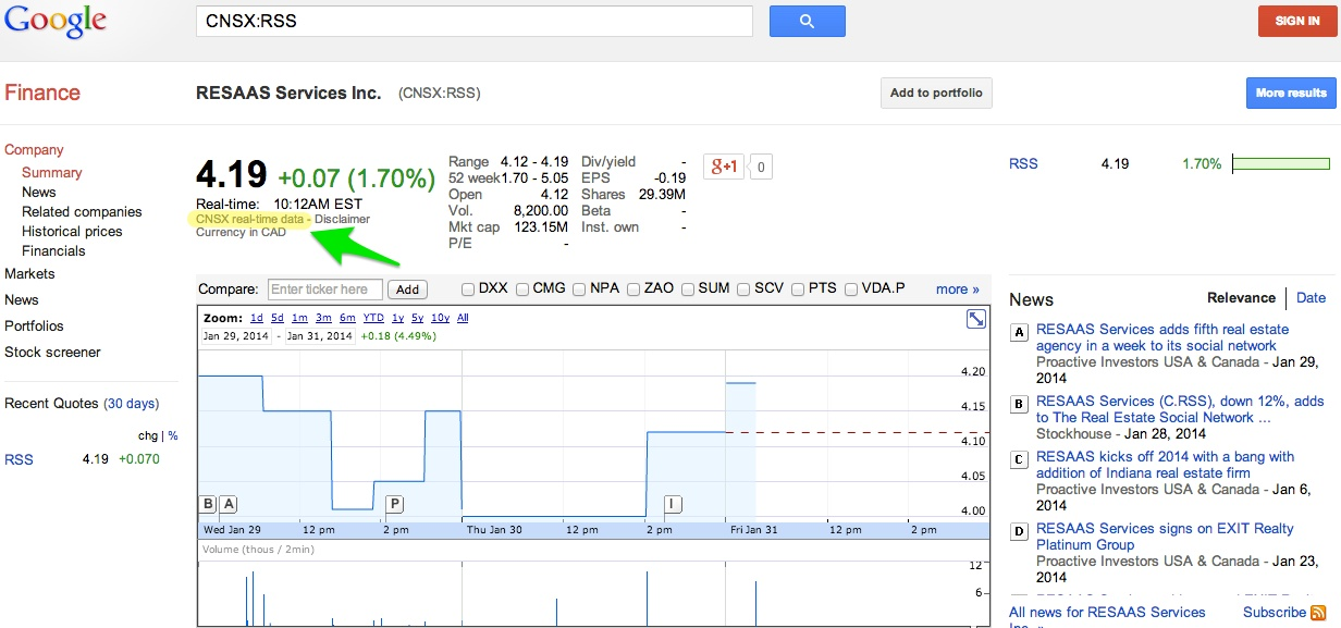 CSE quotes are real time on Google Finance